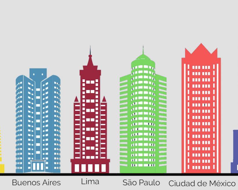 Cuánto cuesta hospedarse en América Latina